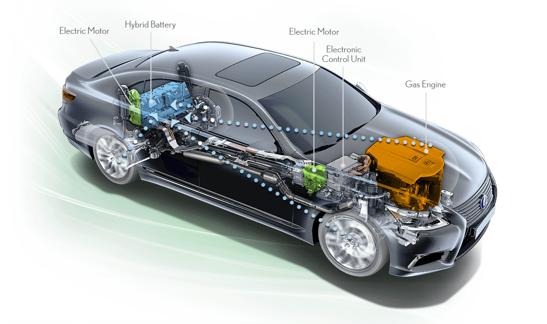 Why Do Hybrid Vehicles Have Two Batteries